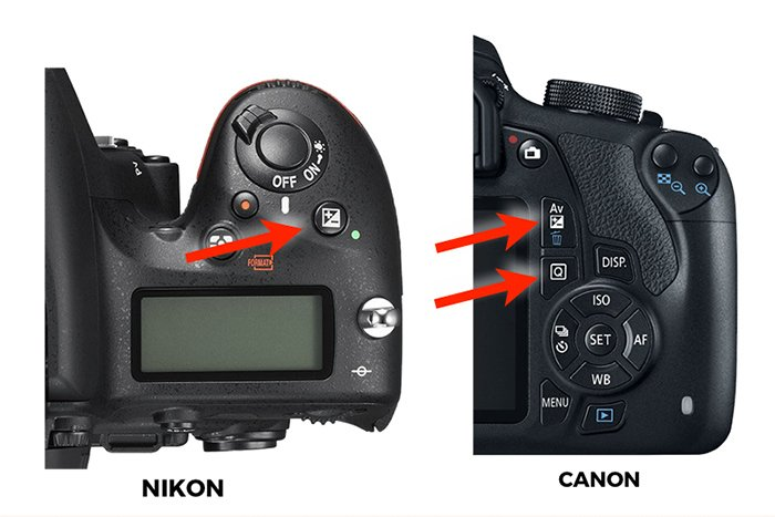 exposure compensation with nikon canon