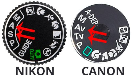 nikon and canon shooting mode dials