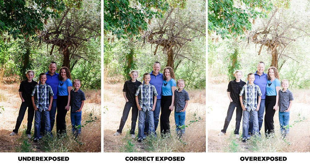 the same image of a family in a field posing shown three times to demonstrate a definition of exposure in photography