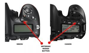 image of camera nikon and canon camera bodies showing metering mode buttons