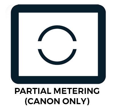 partial-metering-mode-canon