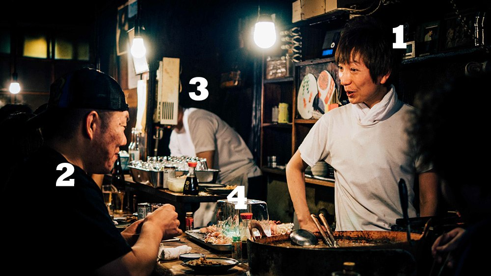 a dinner scene in a restaurant in chinatown with numbers on the image showing the path the eye took as the viewer viewed the image