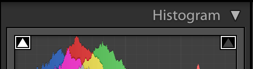 image of the histogram panel in lightroom showing clipping on