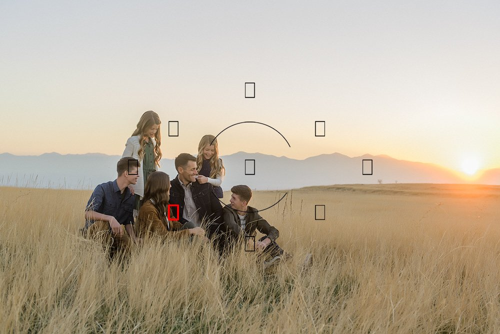 a family portrait at sunset showing the focus points on a camera