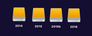 image showing 4 hard drives each named for a specific year